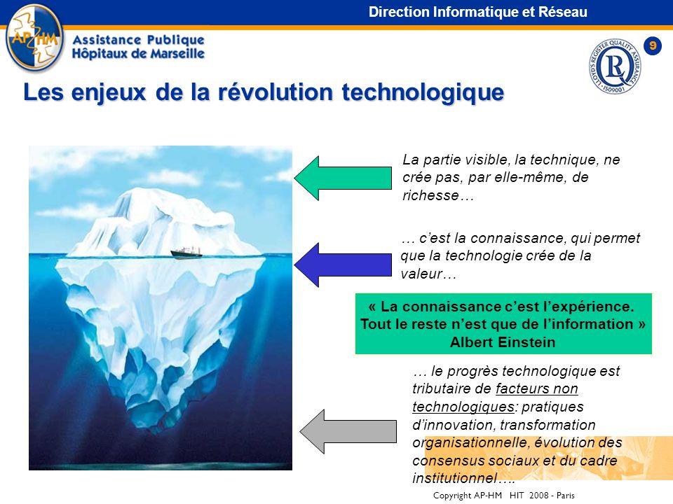 Les enjeux de la révolution technologique