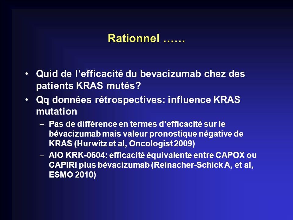 Rationnel …… Quid de l'efficacité du bevacizumab chez des patients KRAS mutés Qq données rétrospectives: influence KRAS mutation.