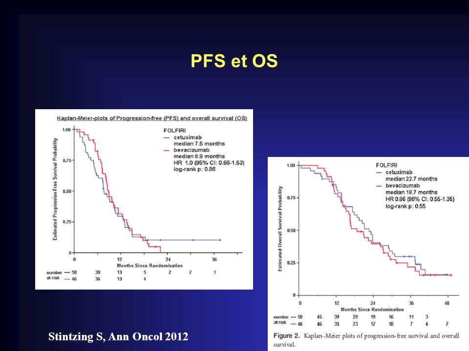 PFS et OS Stintzing S, Ann Oncol 2012