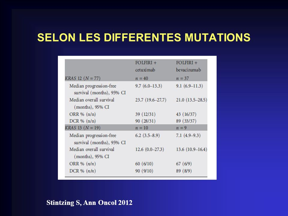 SELON LES DIFFERENTES MUTATIONS