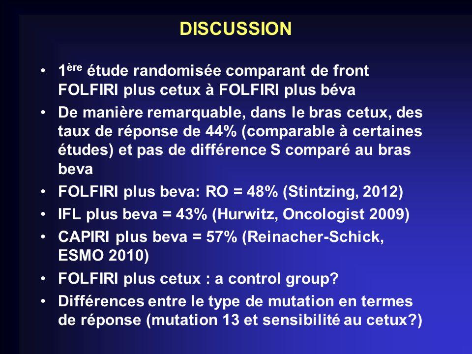 DISCUSSION1ère étude randomisée comparant de front FOLFIRI plus cetux à FOLFIRI plus béva.