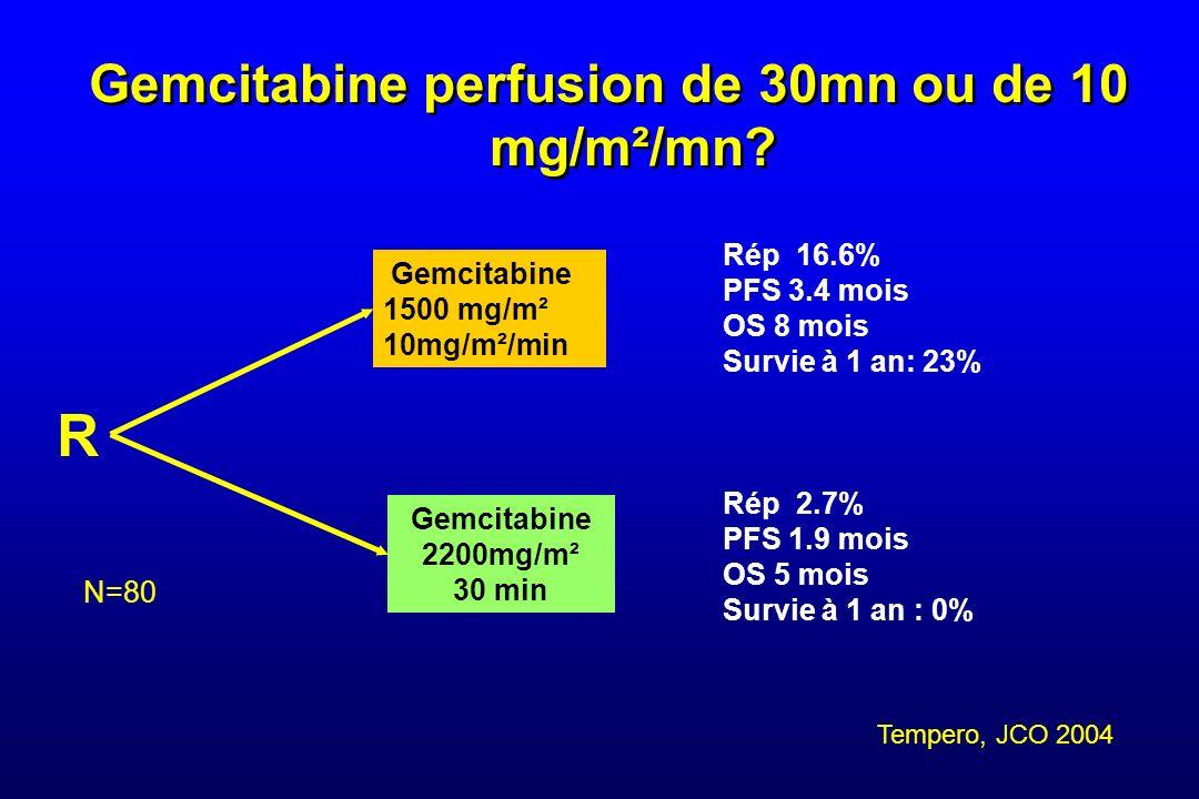 Gemcitabine perfusion de 30mn ou de 10 mg/m²/mn