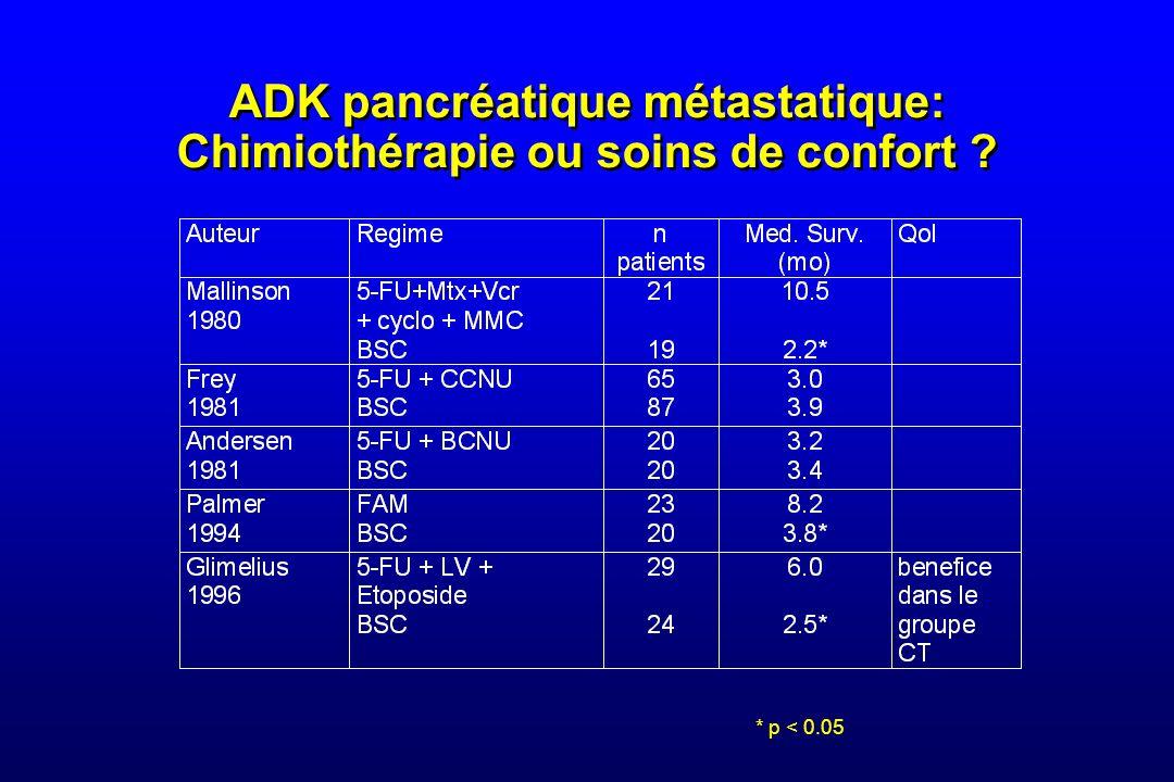 ADK pancréatique métastatique: Chimiothérapie ou soins de confort