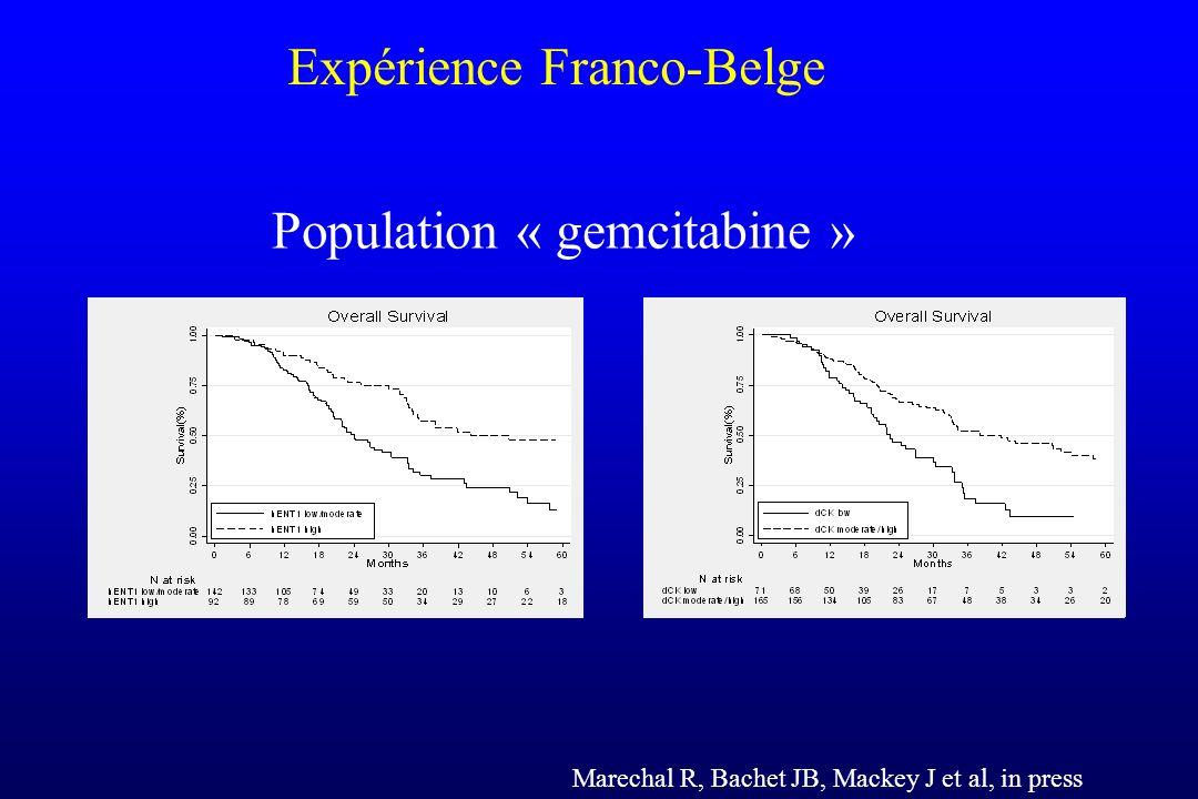 Expérience Franco-Belge
