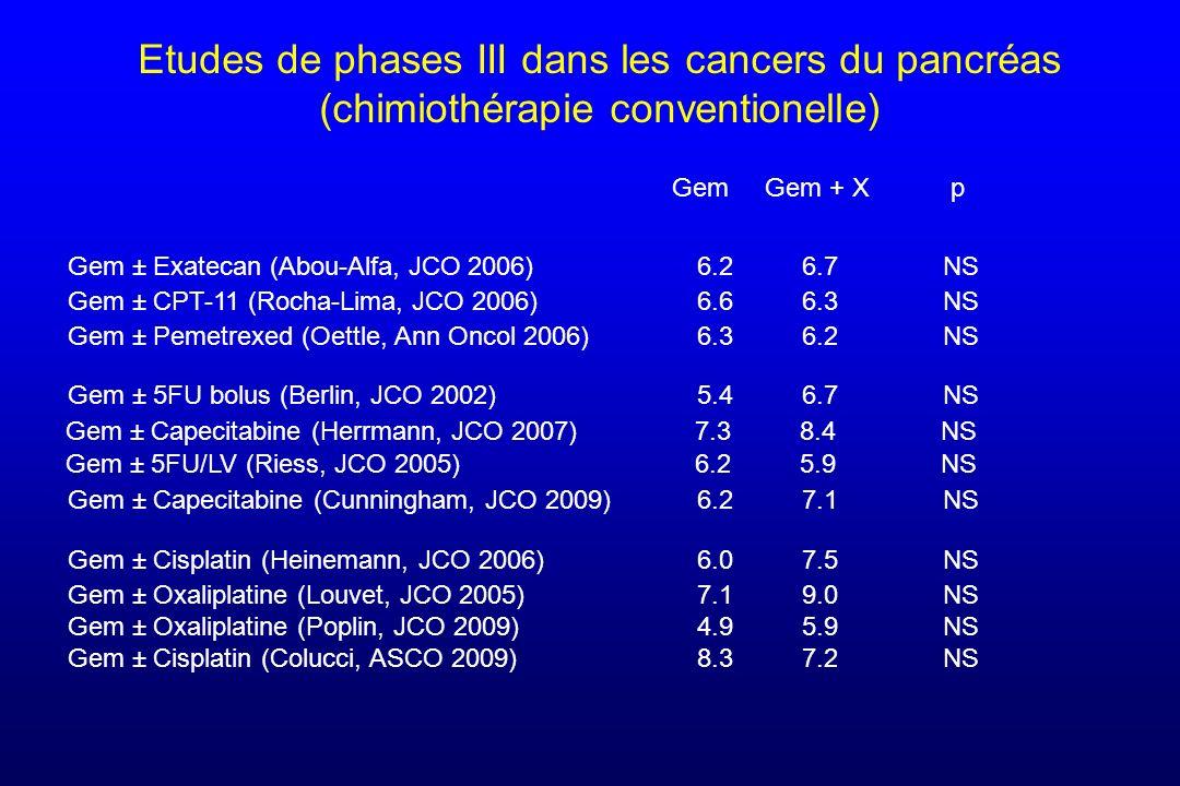 Etudes de phases III dans les cancers du pancréas