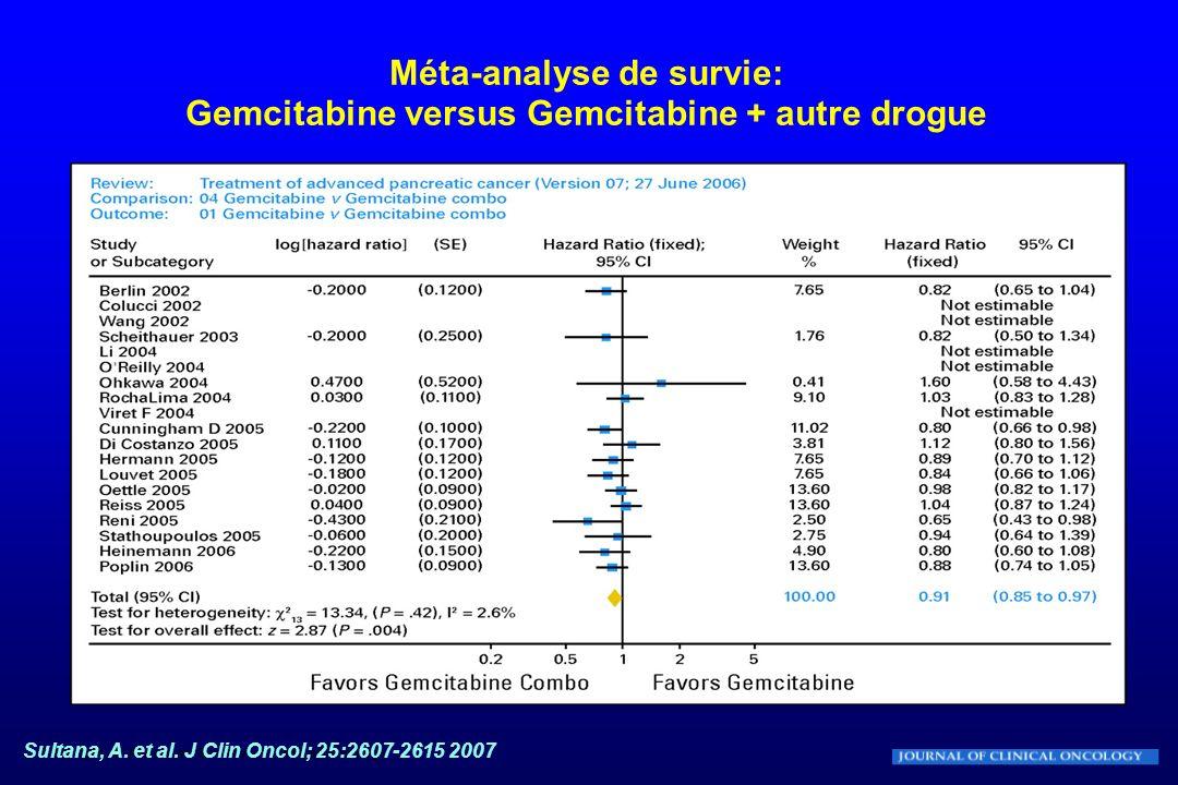 Méta-analyse de survie: Gemcitabine versus Gemcitabine + autre drogue