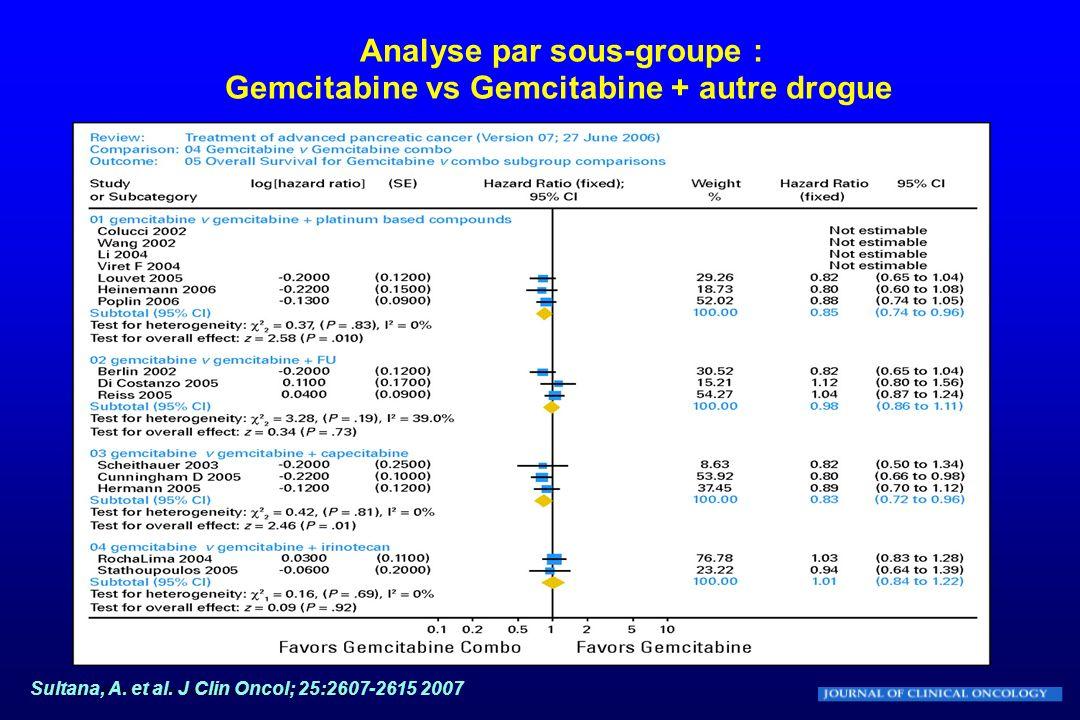 Analyse par sous-groupe : Gemcitabine vs Gemcitabine + autre drogue