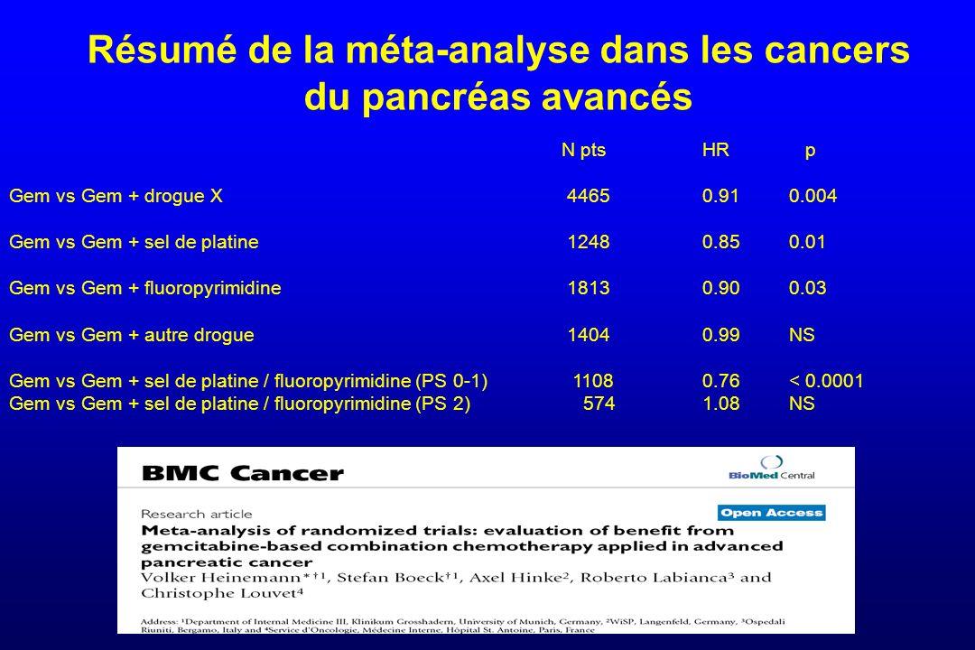 Résumé de la méta-analyse dans les cancers