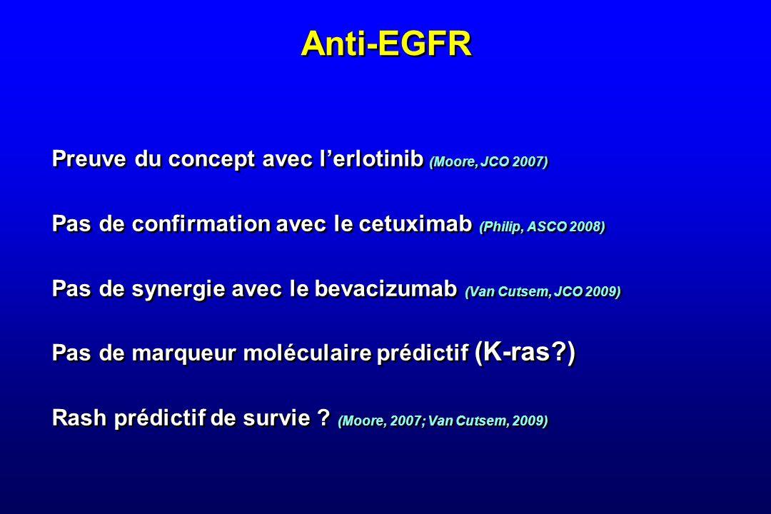 Anti-EGFR Preuve du concept avec l'erlotinib (Moore, JCO 2007)