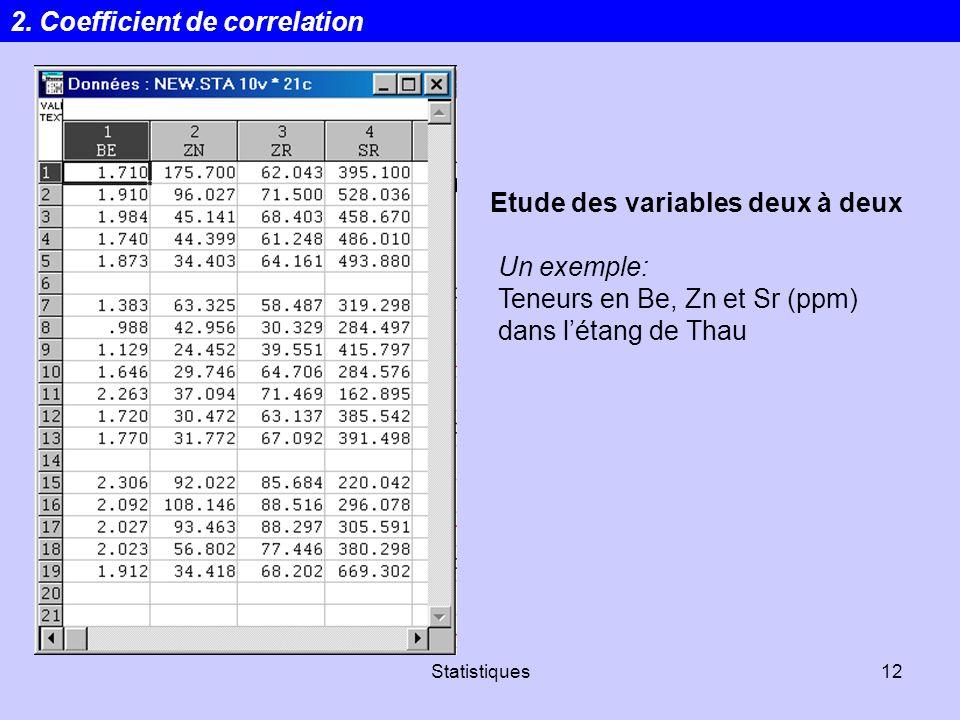 2. Coefficient de correlation