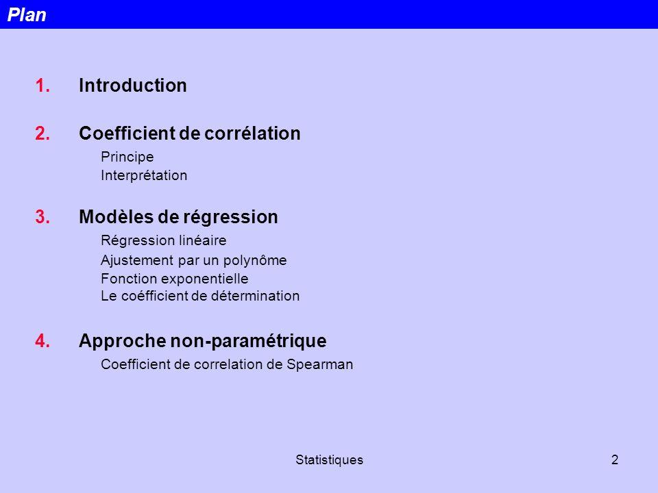 Coefficient de corrélation Principe Interprétation