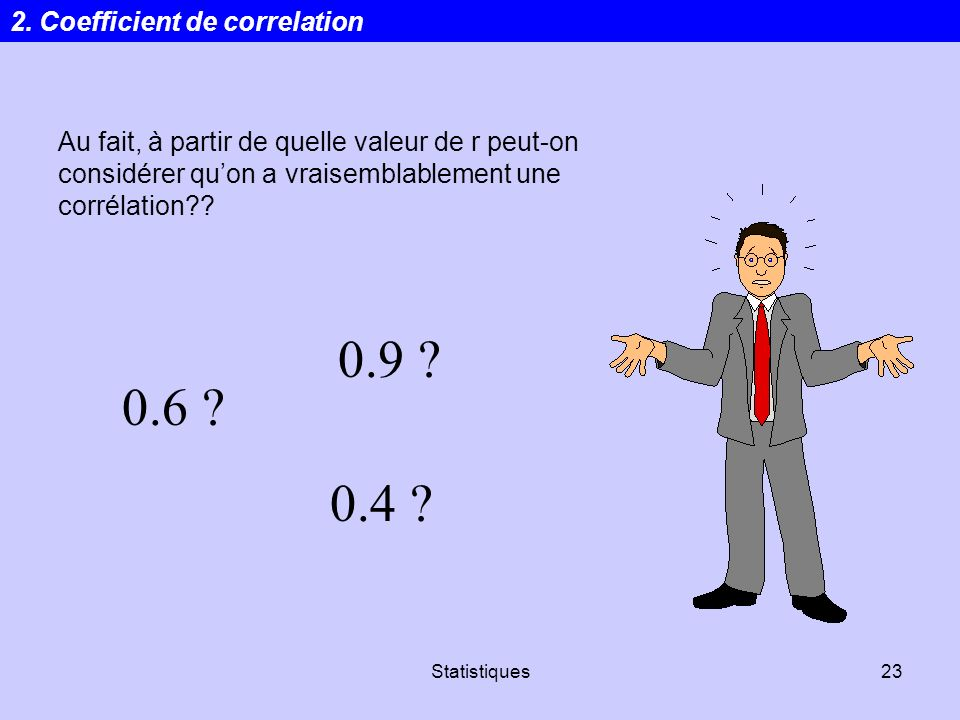 Coefficient de correlation