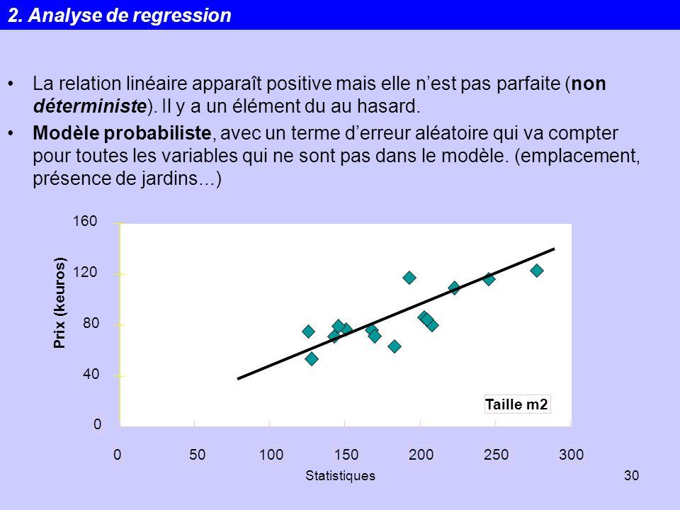 2. Analyse de regression La relation linéaire apparaît positive mais elle n'est pas parfaite (non déterministe). Il y a un élément du au hasard.
