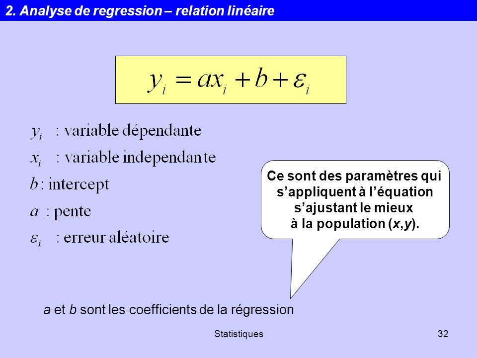 Ce sont des paramètres qui s'appliquent à l'équation