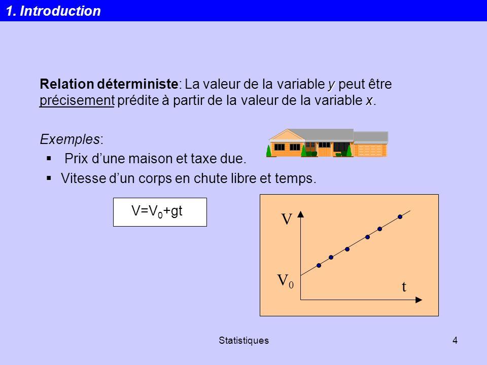 1. Introduction Relation déterministe: La valeur de la variable y peut être précisement prédite à partir de la valeur de la variable x.
