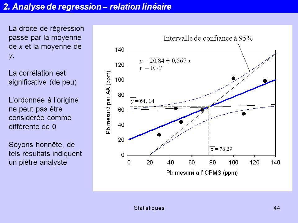 2. Analyse de regression – relation linéaire