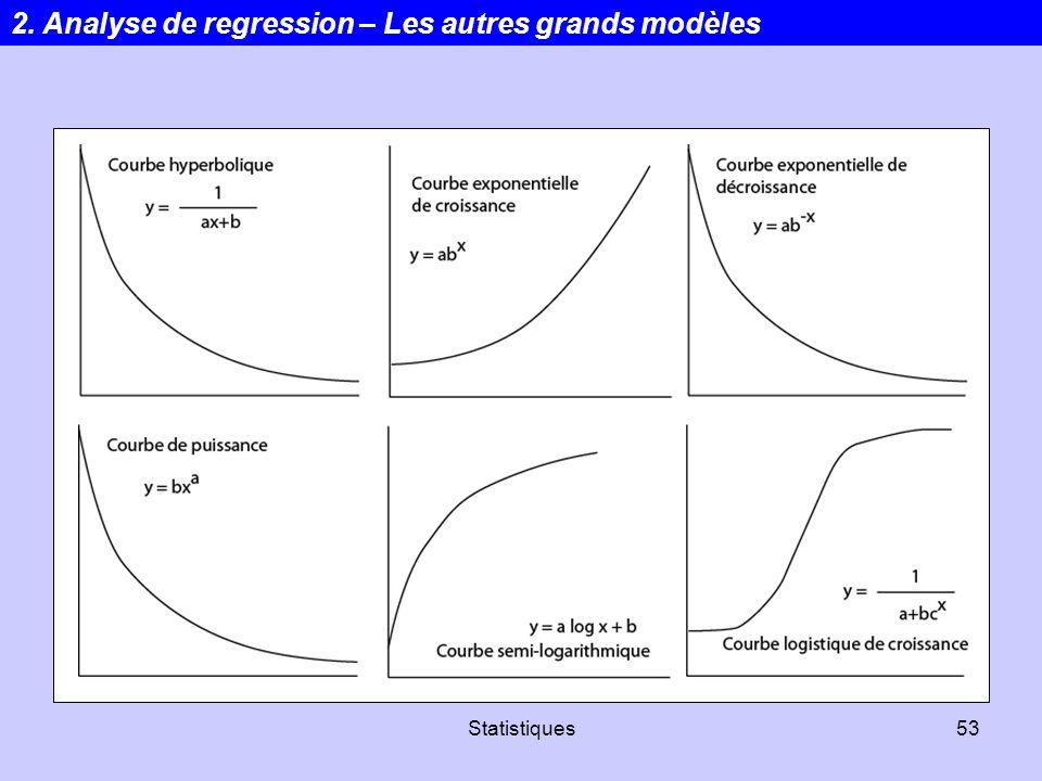 2. Analyse de regression – Les autres grands modèles