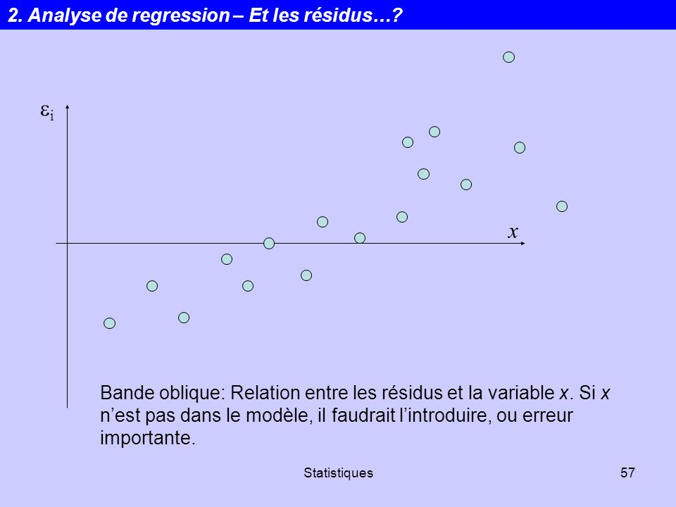 ei x 2. Analyse de regression – Et les résidus…
