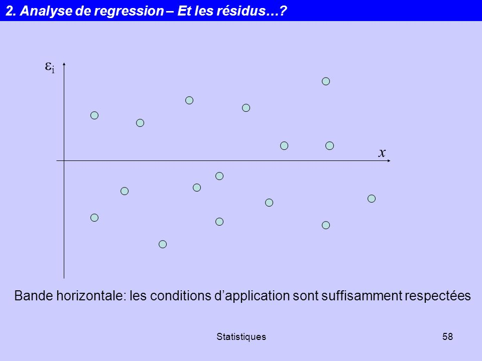 ei x 2. Analyse de regression – Et les résidus…