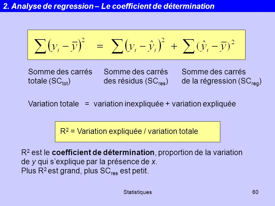 2. Analyse de regression – Le coefficient de détermination