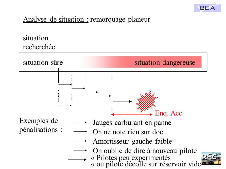 Analyse de situation : remorquage planeur