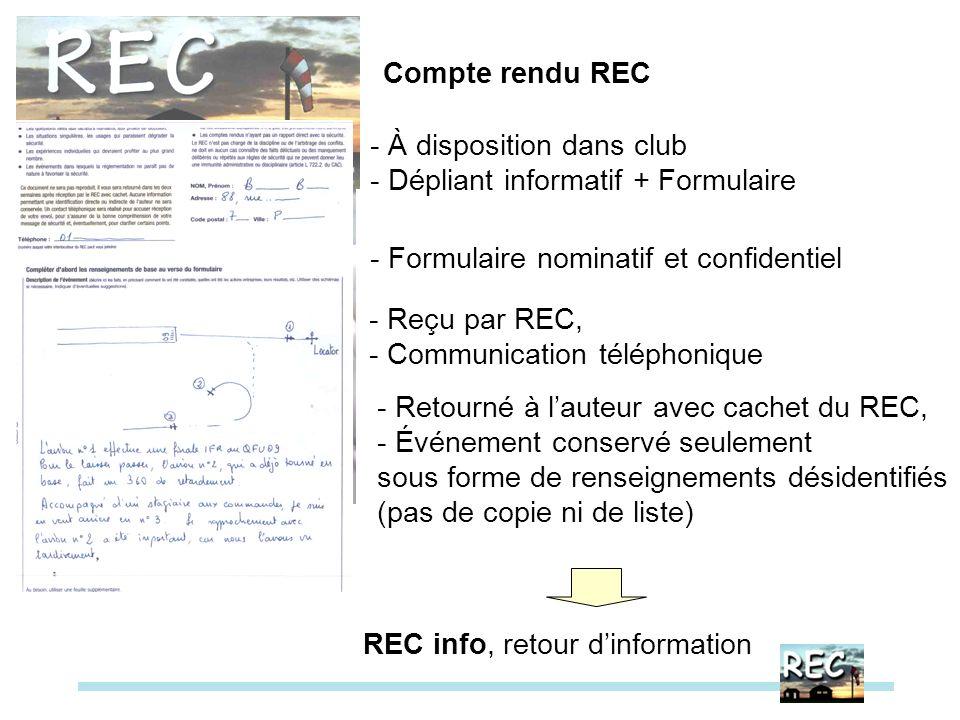 Compte rendu REC - À disposition dans club. - Dépliant informatif + Formulaire. - Formulaire nominatif et confidentiel.