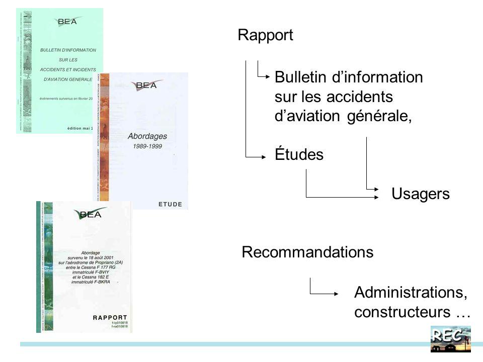RapportBulletin d'information. sur les accidents. d'aviation générale, Études. Usagers. Recommandations.