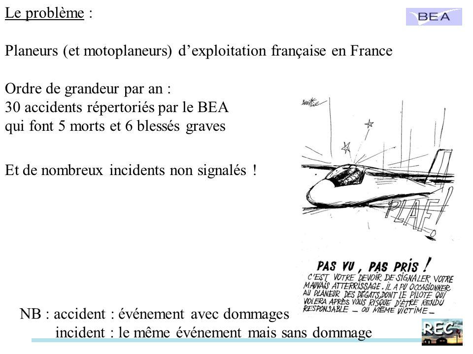 Le problème :Planeurs (et motoplaneurs) d'exploitation française en France. Ordre de grandeur par an :
