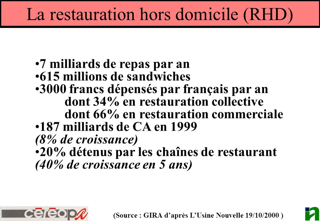 La restauration hors domicile (RHD)