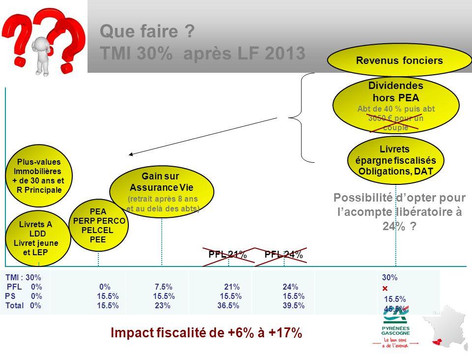 Que faire TMI 30% après LF 2013 Impact fiscalité de +6% à +17%