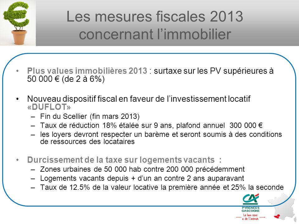 Les mesures fiscales 2013 concernant l'immobilier