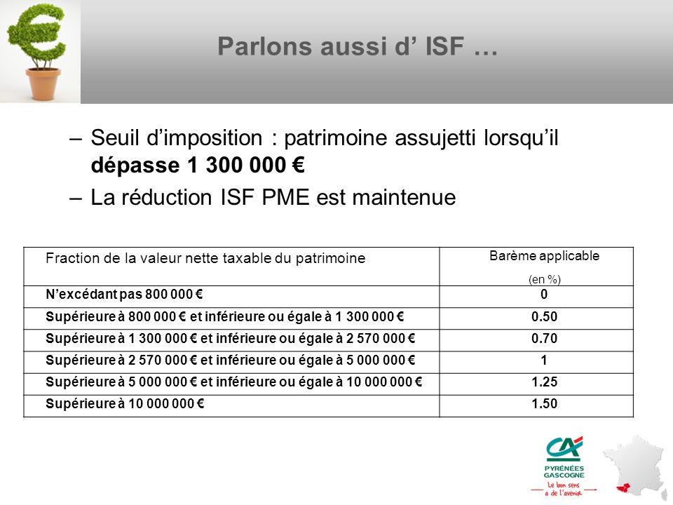 Parlons aussi d' ISF …Seuil d'imposition : patrimoine assujetti lorsqu'il dépasse 1 300 000 € La réduction ISF PME est maintenue.