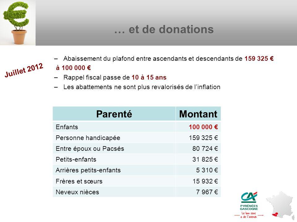 … et de donations Parenté Montant Juillet 2012