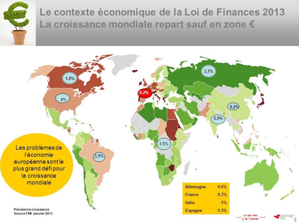 Le contexte économique de la Loi de Finances 2013 La croissance mondiale repart sauf en zone €