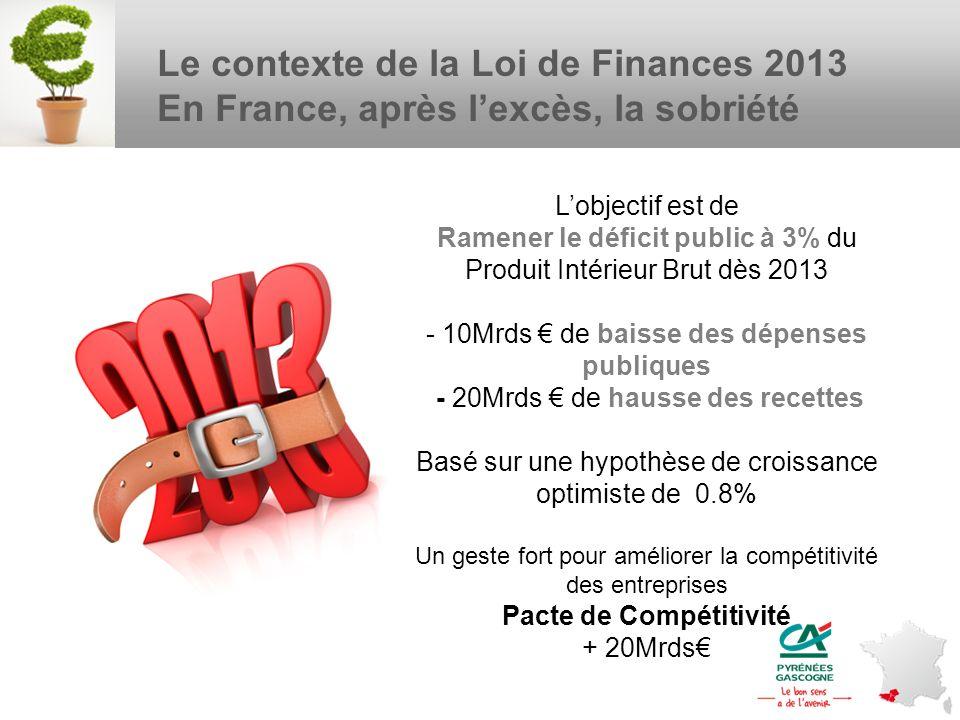 Le contexte de la Loi de Finances 2013 En France, après l'excès, la sobriété