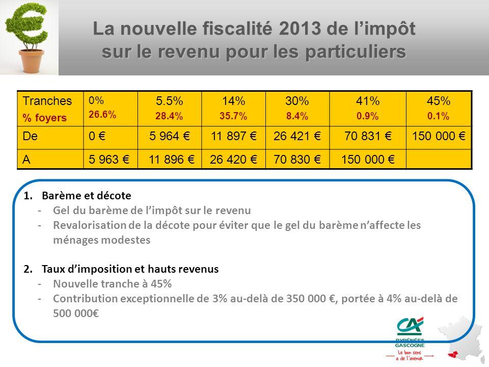 La nouvelle fiscalité 2013 de l'impôt sur le revenu pour les particuliers