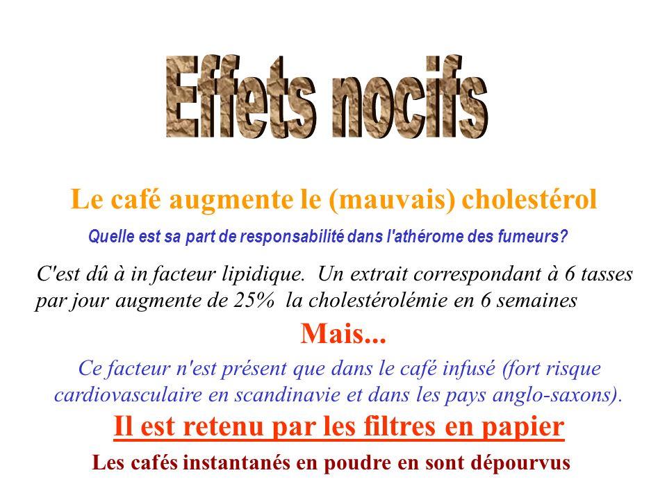 Effets nocifs Le café augmente le (mauvais) cholestérol Mais...