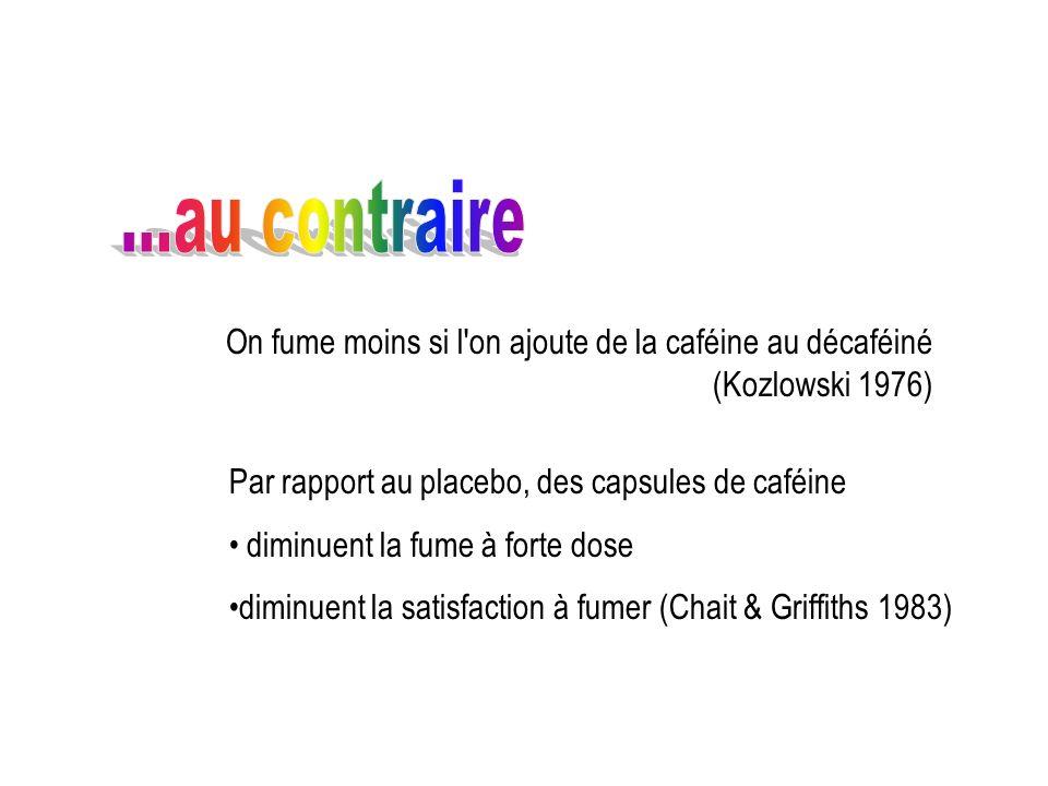 ...au contraire On fume moins si l on ajoute de la caféine au décaféiné (Kozlowski 1976) Par rapport au placebo, des capsules de caféine.