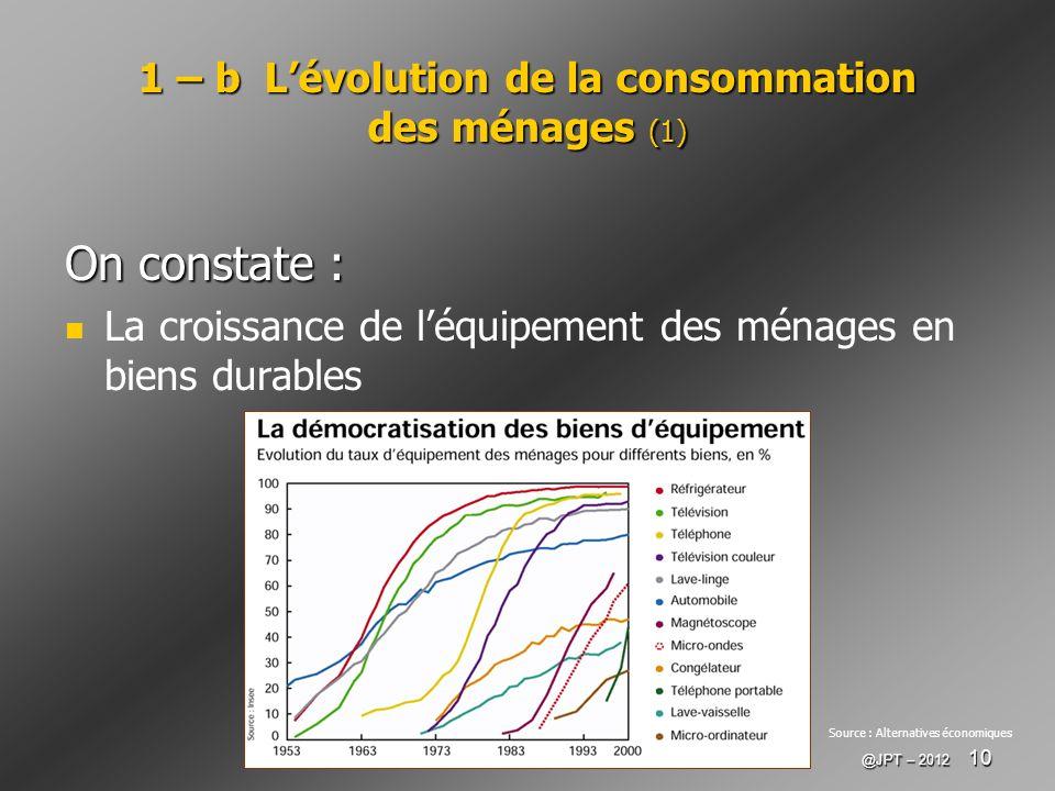1 – b L'évolution de la consommation des ménages (1)