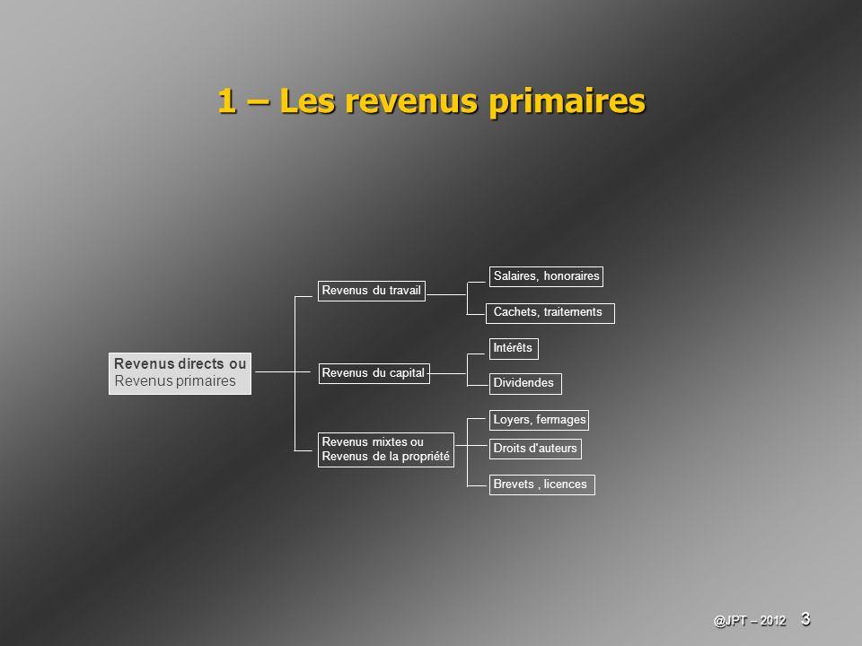 1 – Les revenus primaires