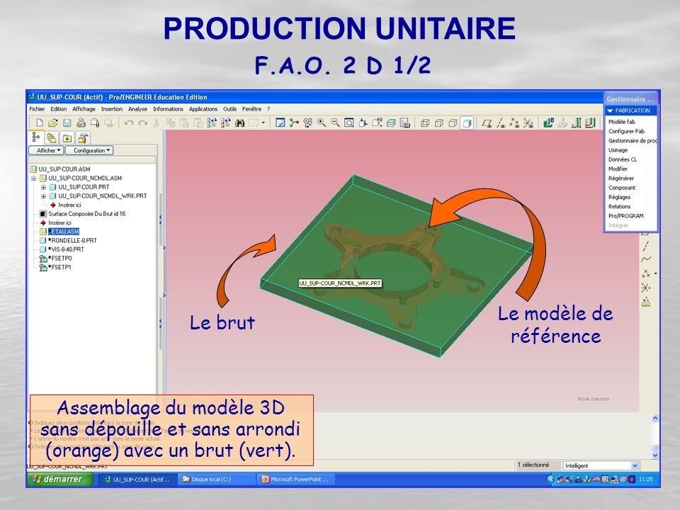 PRODUCTION UNITAIRE F.A.O. 2 D 1/2 Le modèle de Le brut référence
