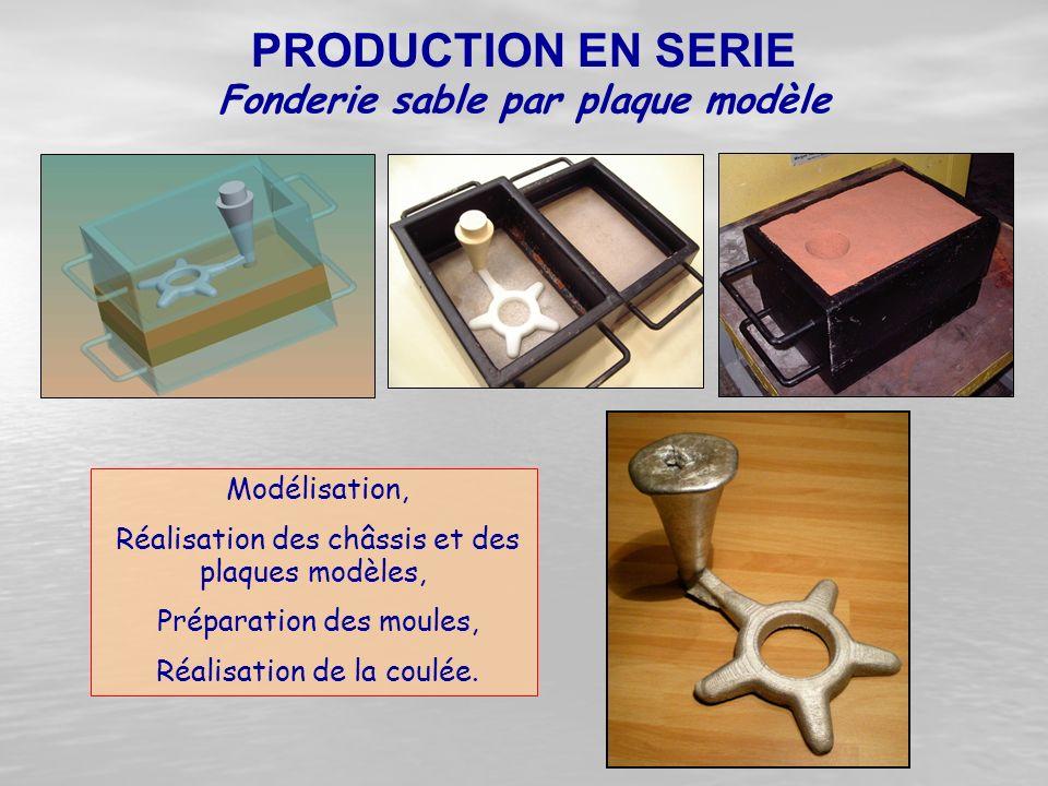 Fonderie sable par plaque modèle