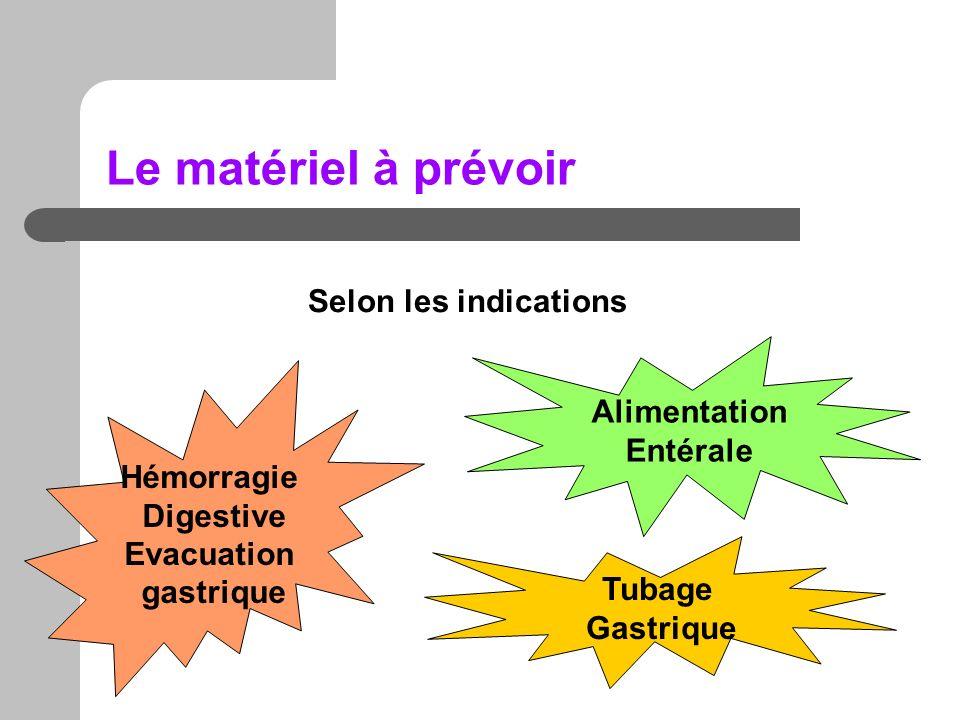 Le matériel à prévoir Selon les indications Alimentation Entérale