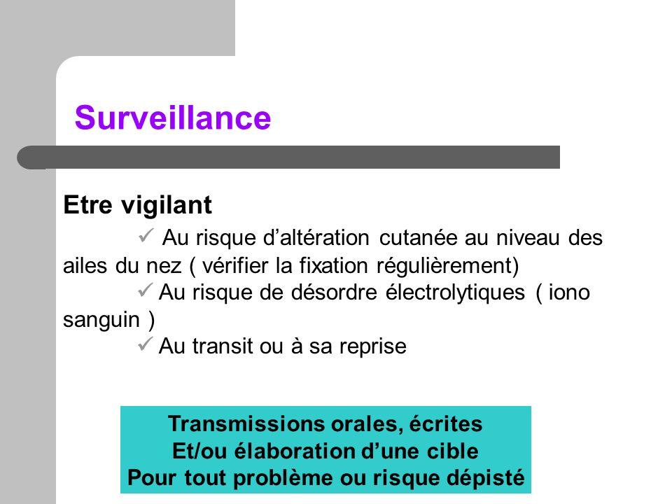 Surveillance Etre vigilant