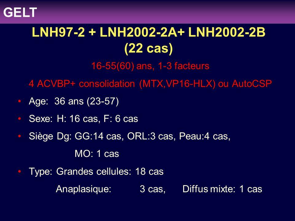 LNH97-2 + LNH2002-2A+ LNH2002-2B (22 cas)