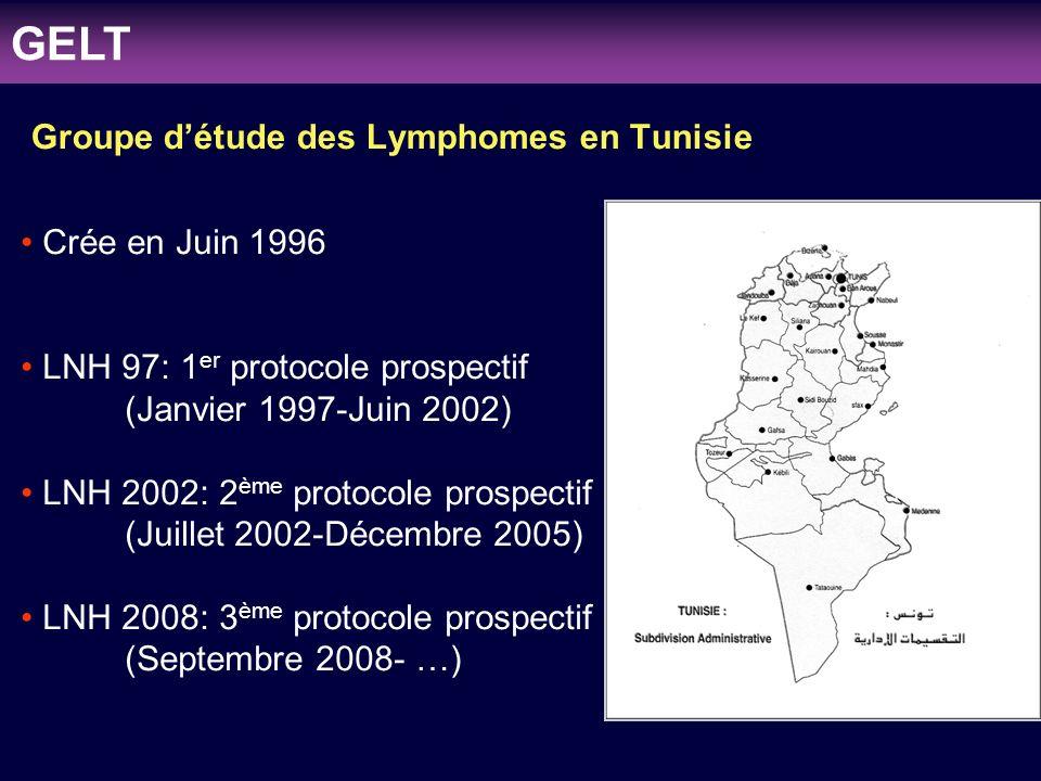 Groupe d'étude des Lymphomes en Tunisie