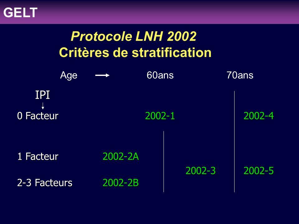 Protocole LNH 2002 Critères de stratification