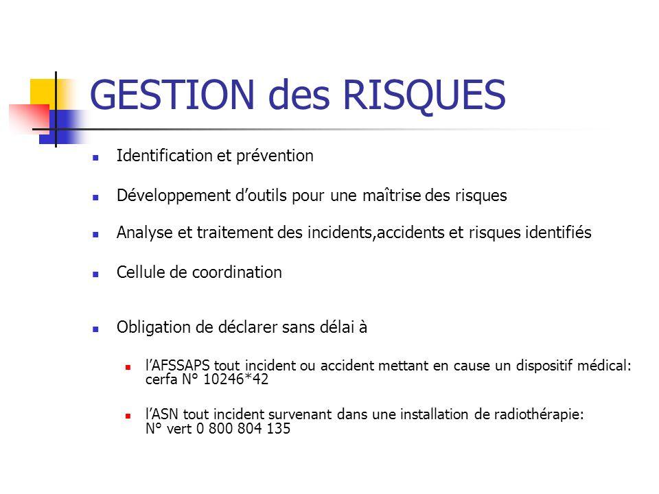 GESTION des RISQUES Identification et prévention