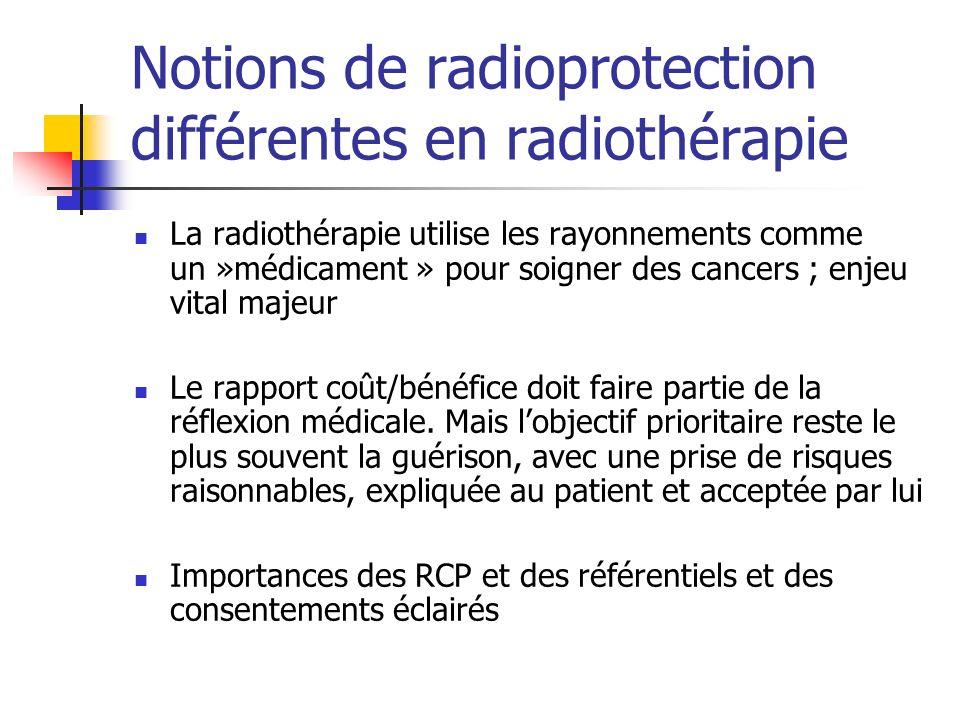 Notions de radioprotection différentes en radiothérapie