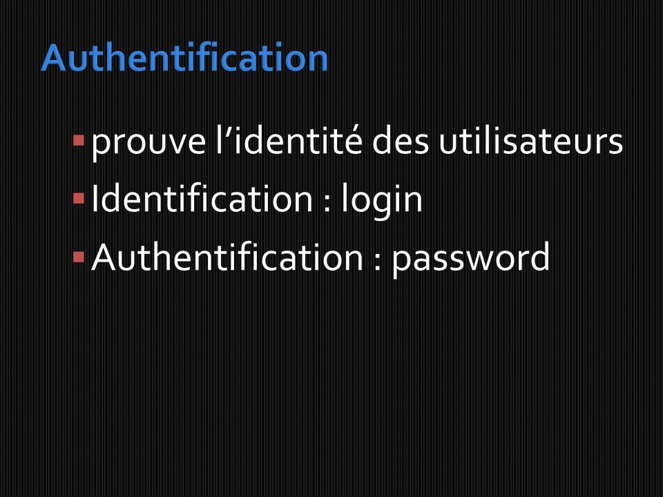 Authentification prouve l'identité des utilisateurs.